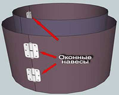 Чтобы проще было с формой для железобетонных колец работать, можно две половинки скрепить дверными петлями