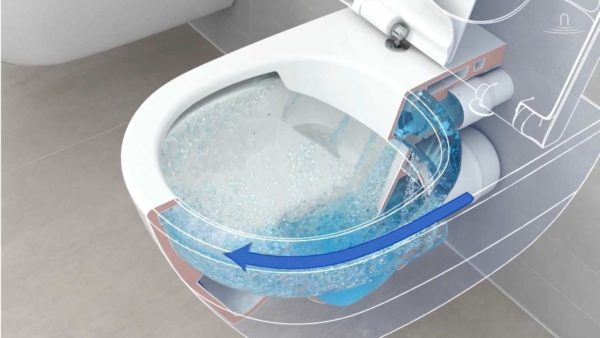 Распределение воды при круговом смыве в унитазе
