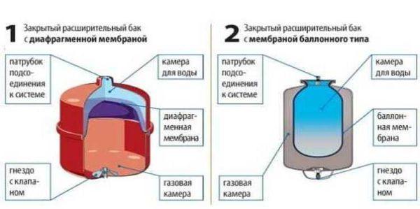 Гидроаккумулятор схема подключения