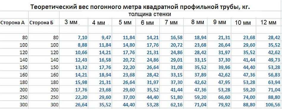 Калькулятор миллиметры в метры сколько м в мм