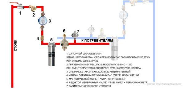 Пример последовательной разводки - комплектация на входе в квартиру для повышения безопасности