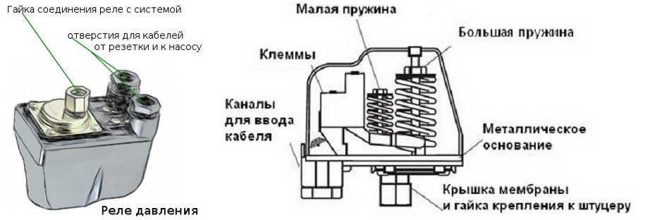Схема подключения водяного насоса к реле давления