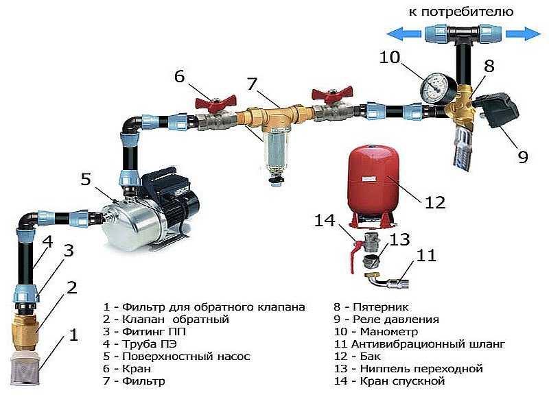 Реле давления рдм-5 схема работы