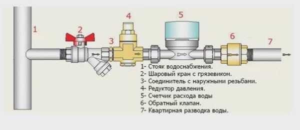 Схема с редуктором давления