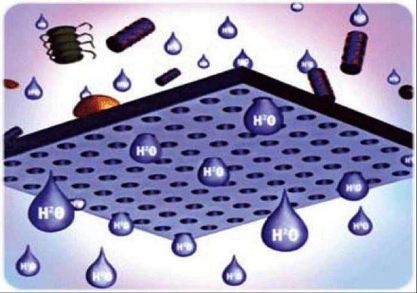 чтобы вода стала питьевой, применяют разные виды фильтров для очищения воды