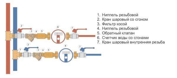 Схема установки водяного счетчика с запорными кранами с двух сторон