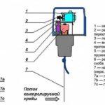 Устройство лепесткового датчика
