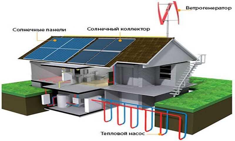 Энергия для дома самостоятельно