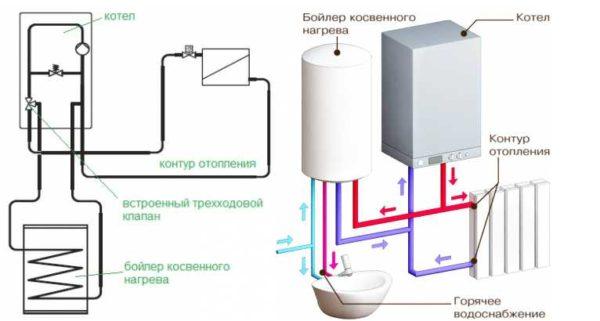 Подключение бойлера косвенного нагрева к двухконтурному газовому котлу