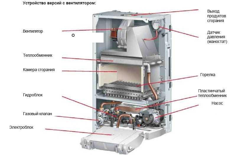 Вторичные теплообменники с двухконтурных газовых котлов отопления Пластины теплообменника Alfa Laval TL35-BFG Тамбов
