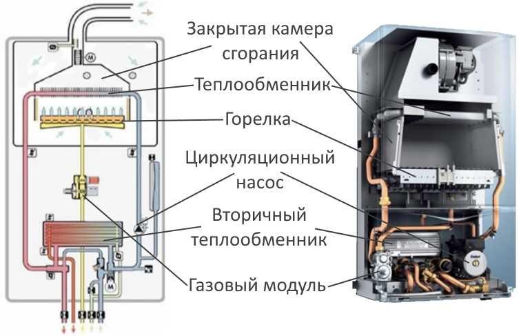 Пластины теплообменника КС 250 Новоуральск