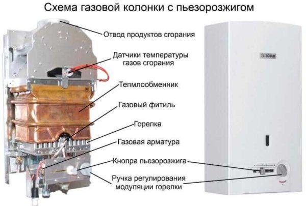 Строениеводонагревательной колонки с пьезорозжигом