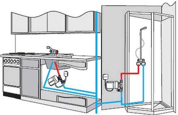 Как подключить к водопроводу безнапорный нагреватель