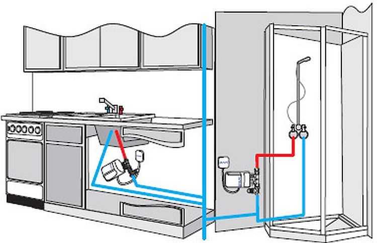 Проточный водонагреватель электрический на душ, на кран