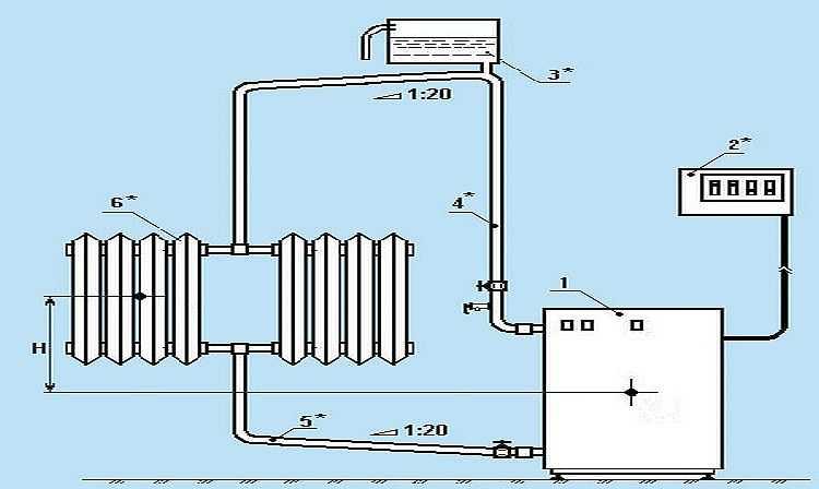 Бак для системы отопления своими руками 936