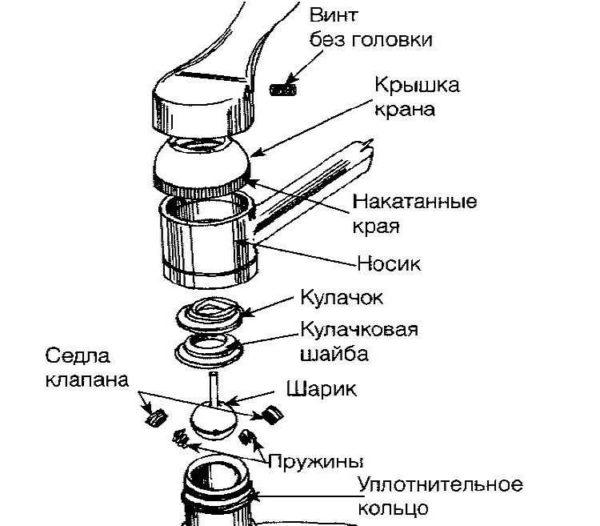 Устройство рычажного смесителя с шаровым механизмом смешения воды