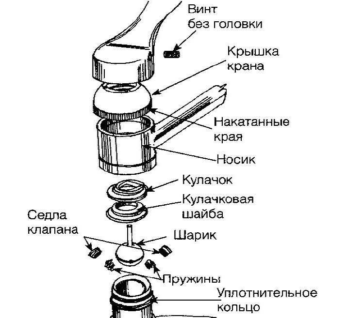 Ремонт смесителя шарового в ванной 48