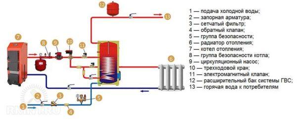 Подробная схема обвязки водонагревателя косвенного нагрева