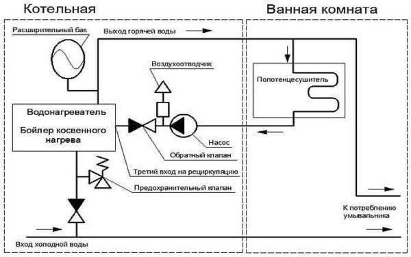 Подключение рециркуляционного кольца к специальному выходу косвенника