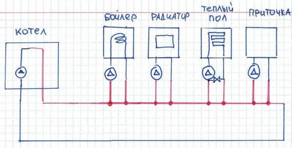 Подключение бойлера к системе отопления