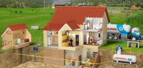 Газовое отопление частного дома пока все еще наиболее экономичное