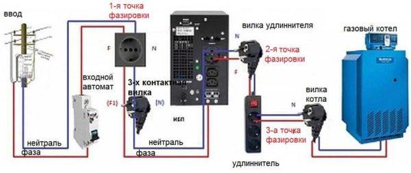 Схема подключения газового котла к источнику бесперебойного питания (ИБП)