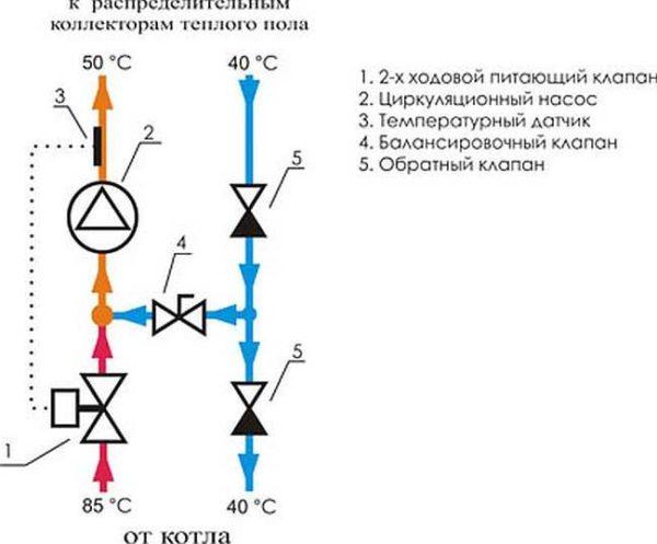 Схема смесительного узла на основе двухходового клапана