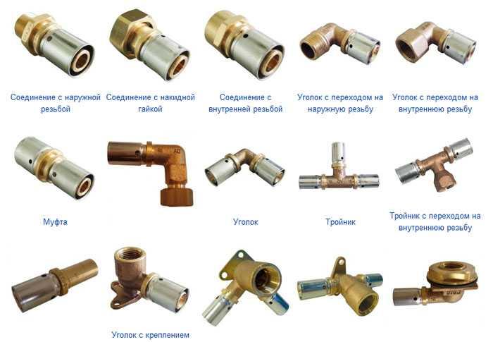 Виды соединения труб