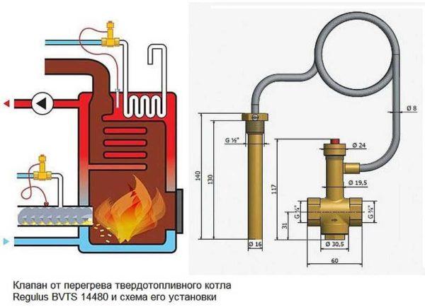 Обвязка котла отопления с клапаном защиты от закипания
