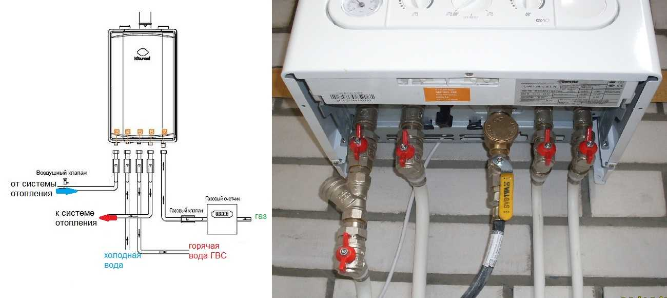 Схема обвязки настенного газового котла фото 297