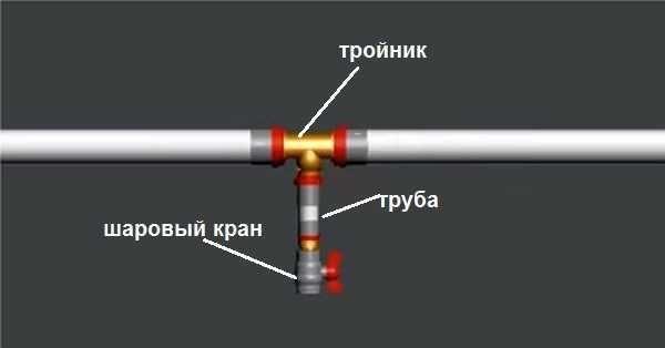 Такой кран для слива системы можно установить в любом удобном месте (на обратном трубопроводе)
