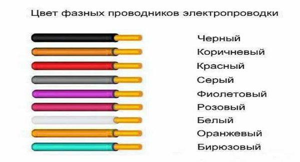 Какого цвета плюс