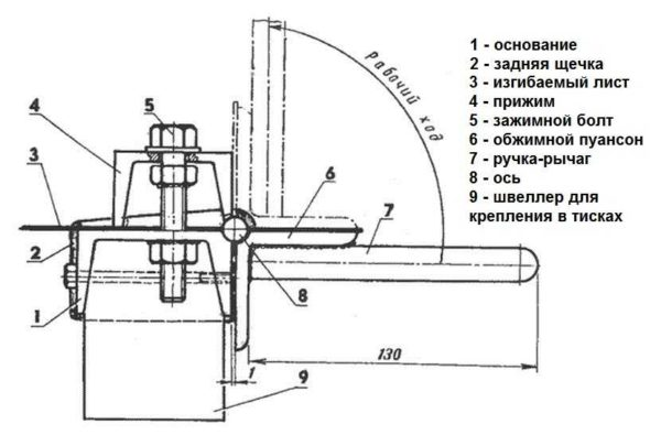Как сделать ручной листогиб своими руками: чертежи с 46