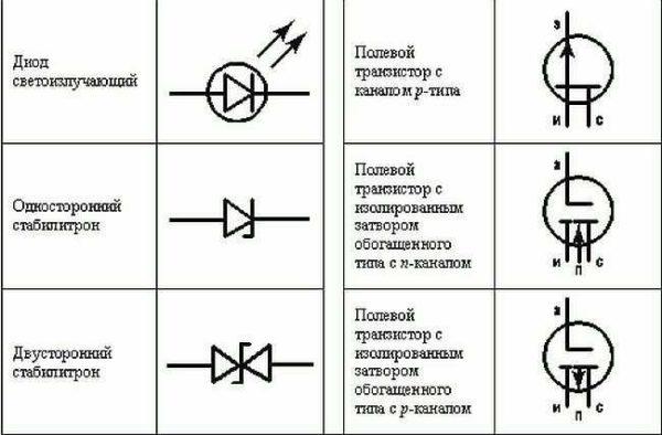 Обозначение светодиода, стабилитрона, транзистора (разного типа)