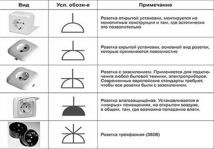 Условные графические изображения в электрических схемах фото 64