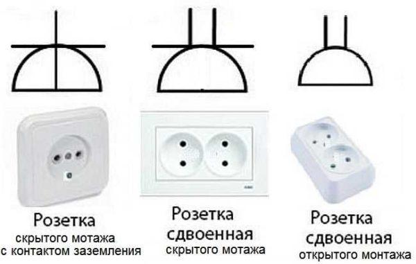 Условные обозначения розеток в электрических схемах