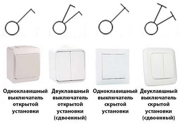 Условные обозначения для электротехнических схем 101