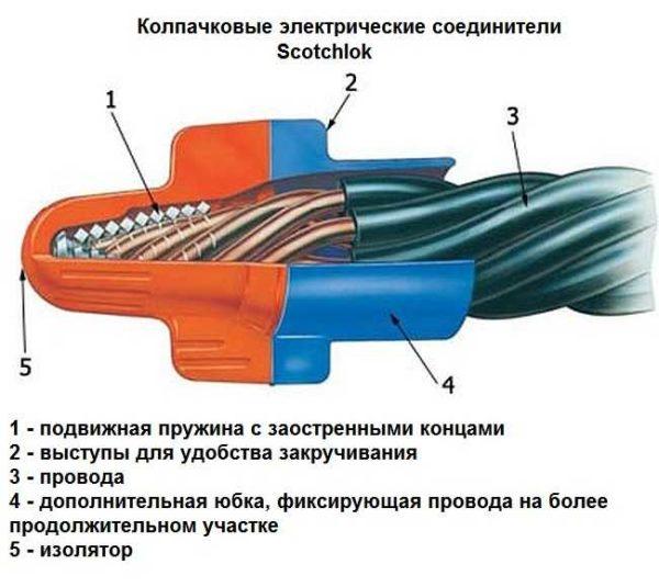 Соединение проводов без пайки