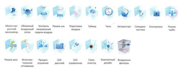 """""""Короткий"""" перечень дополнительных функций"""