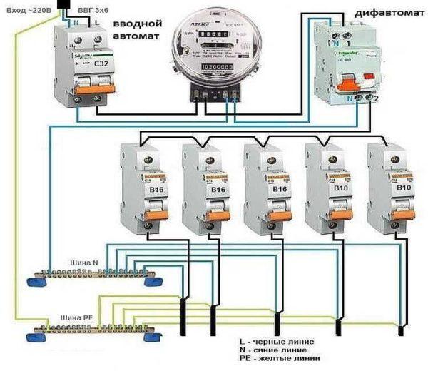 Простая схема подключения дифавтомата на небольшую сеть