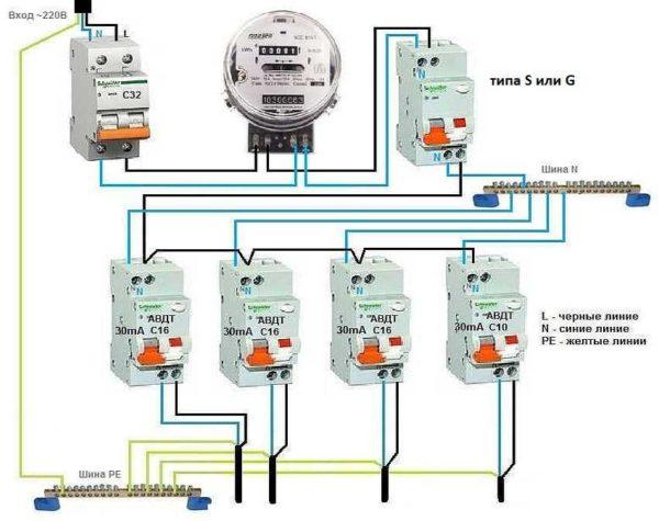 Селективная схема установки дифавтомата