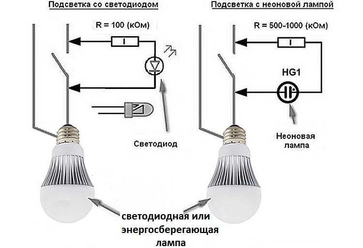 Почему мигает лампа при выключенном свете
