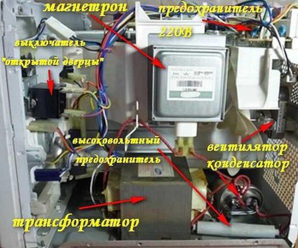 Ремонт микроволновой печи lg своими рука
