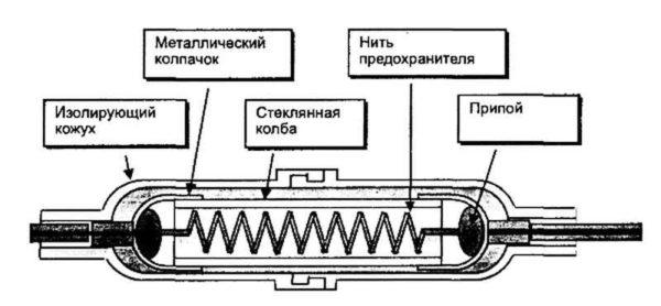 Строение высоковольтного предохранителя