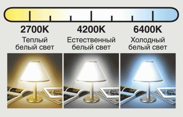 При выборе ламп необходимо учитывать их цветовую температуру
