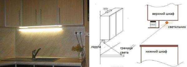 Как сделать так, чтобы подсветка на кухне не мешала