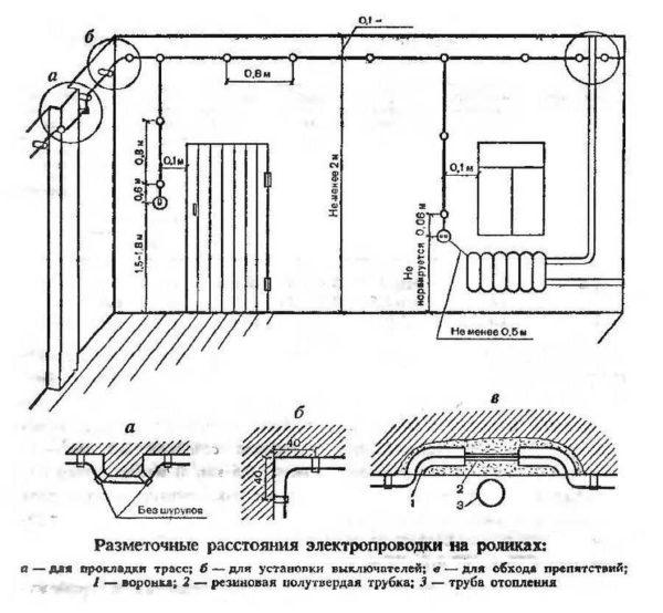Правила прокладки открытой ретро проводки