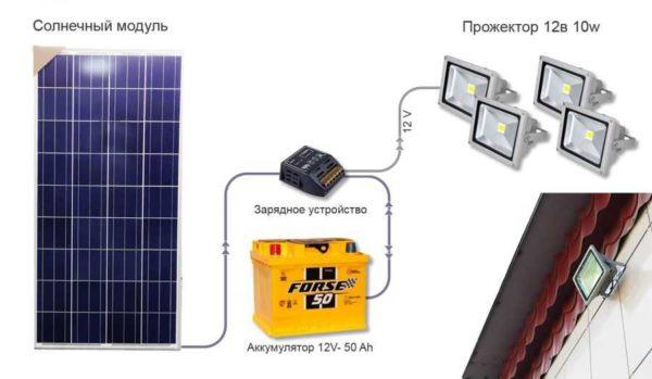 Схема устройства автономного уличного освещения от солнечных батарей