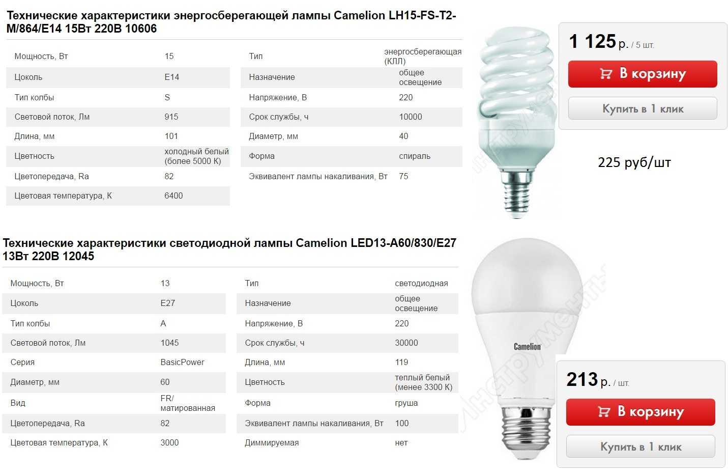 Светосберегающие лампы как выбрать