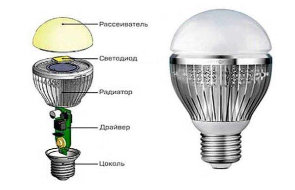 Светодиодная лампа состоит из нескольких устройств